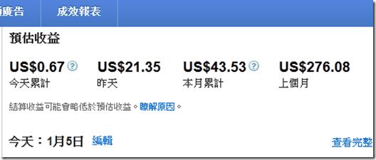 Google Adsense 點擊廣告收入-單日突破20美元(2013年1月4日)